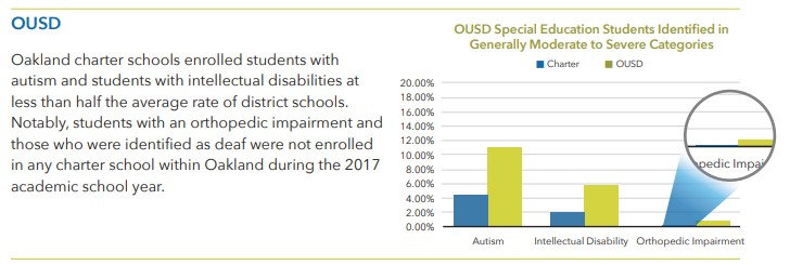 State of denial about impairment differences